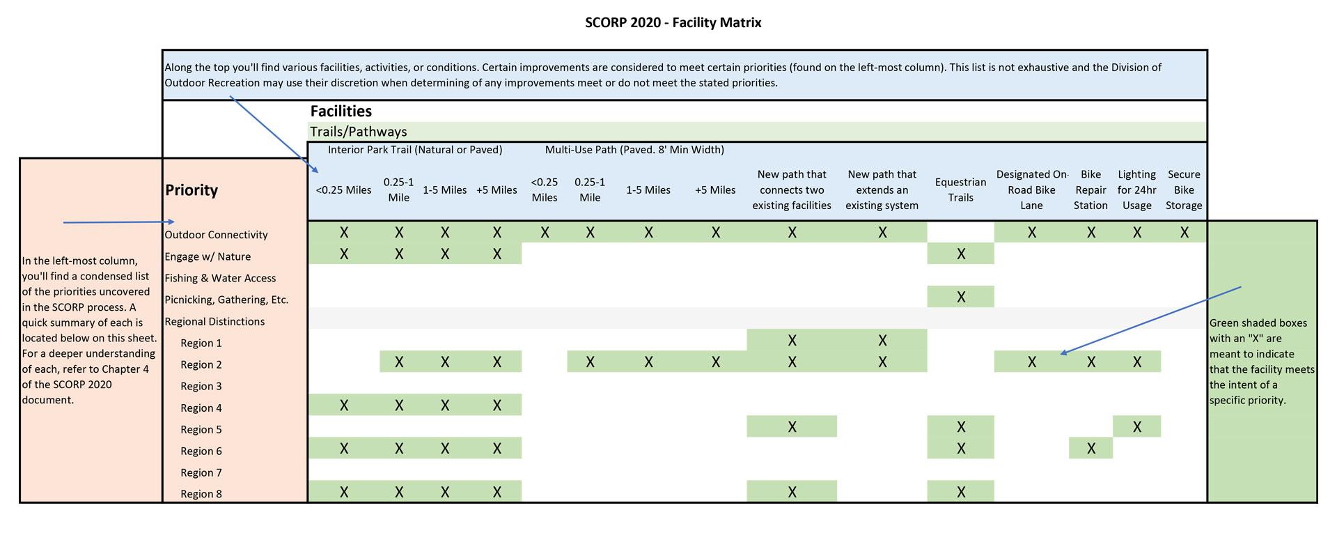 image of instruction matrix